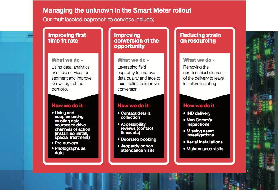 Managing the unknown in the Smart Meter rollout