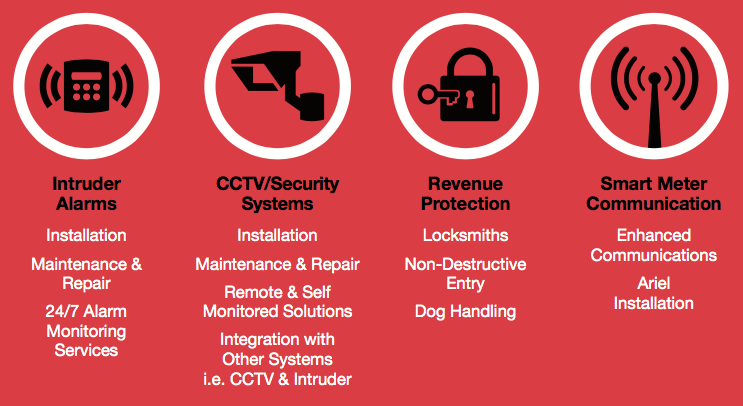 Intruder Alarms Installation Maintenance & Repair 24/7 Alarm Monitoring Services CCTV/Security Systems Installation Maintenance & Repair Remote & Self Monitored Solutions Integration with Other Systems i.e. CCTV & Intruder Revenue Protection Locksmiths Non-Destructive Entry Dog Handling Smart Meter Communication Enhanced Communications Ariel Installation