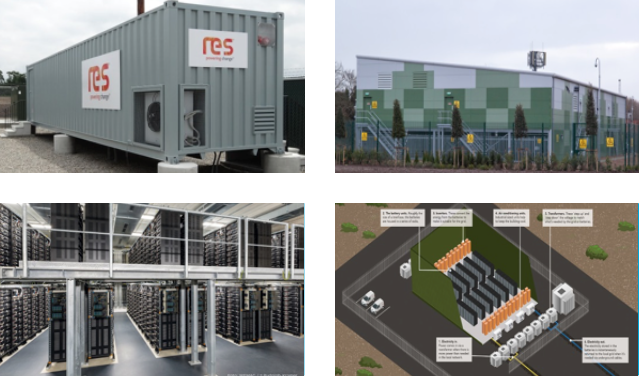 Energy Storage Capabilities